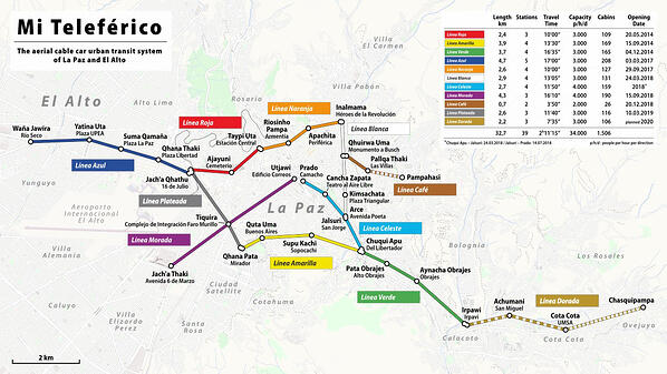 mapa-lineas-red-integracion-metropolitana-miteleferico-bolivia