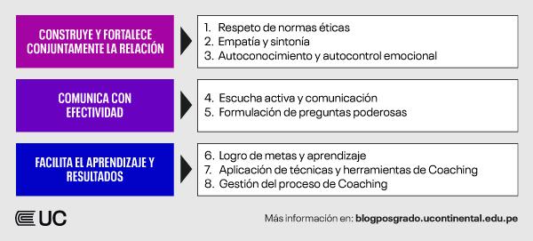 quien-puede-ser-coach-profesional