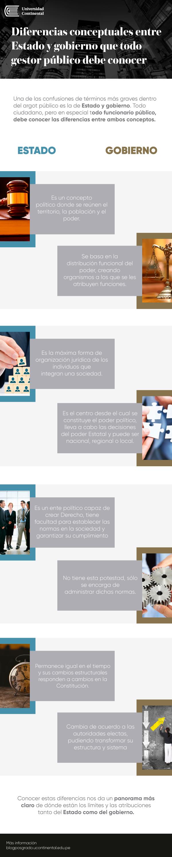 diferencias-conceptuales-entre-estado-y-gobierno.png
