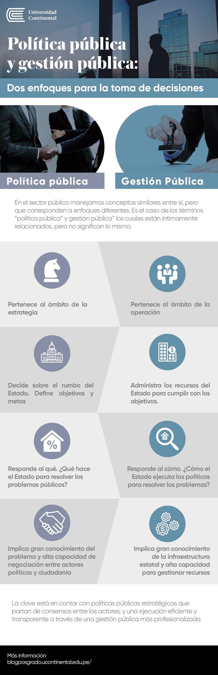 infografia-politicas-publicas-gestion-publica-diferencias-continental.jpg