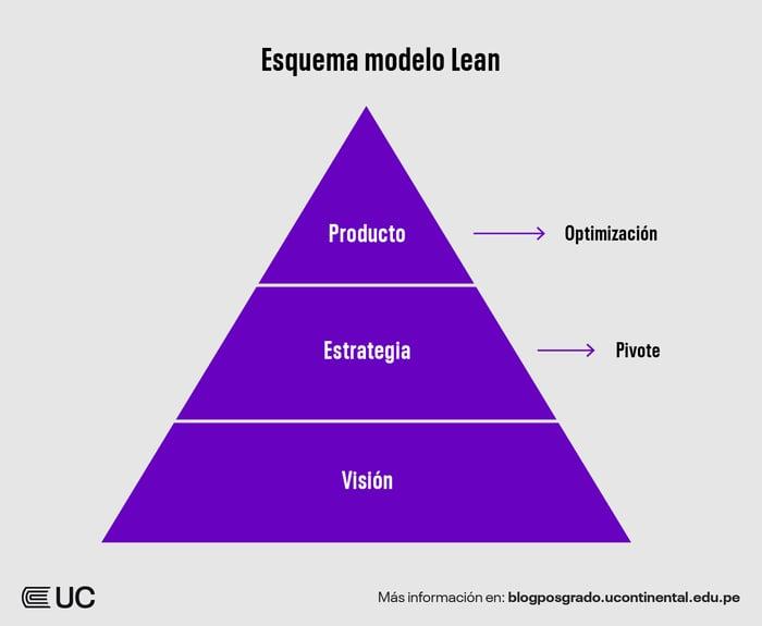 Identificando oportunidades para el crecimiento de las empresas4