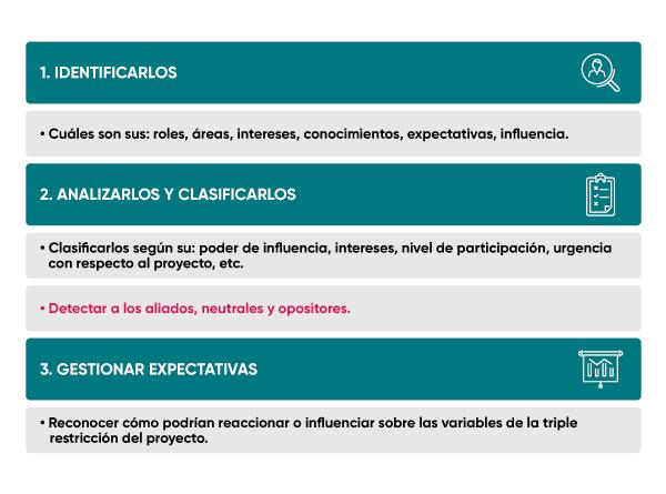 trabajo-stakeholders