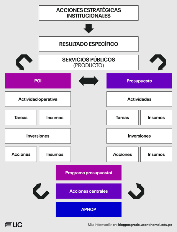 aaciones-estrategicas-institucionales