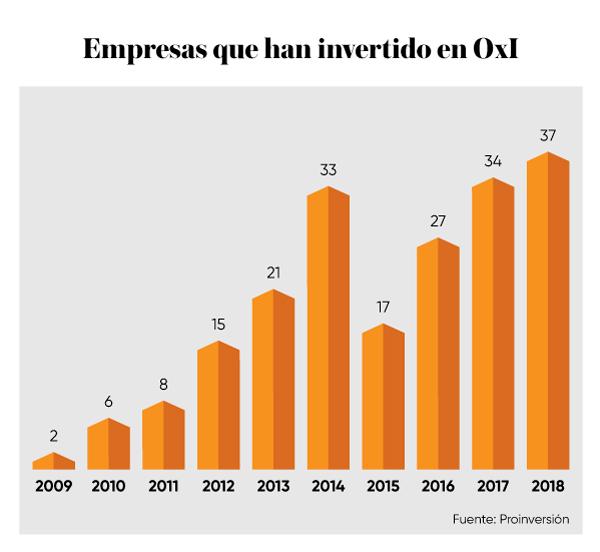 empresas-inversion-obras-por-impuestos